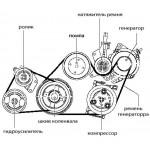 Ремень генератора/кондиционера Nissan Pathfinder R51M / Navara D40M (7PK1275) (Ниссан Патфайндер R51)